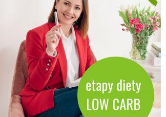 dieta low carb, skuteczna redukcja masy ciała